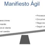 Los 12 principios ágiles